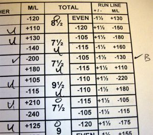 Baseball Game Betting Score